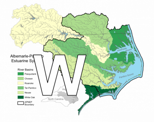 W is for Watershed