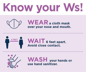 Know your Ws! Wear a cloth mask over your nose and mouth. Wait 6 feet apart, avoid close contact. Wash your hands or use hand sanitizer.