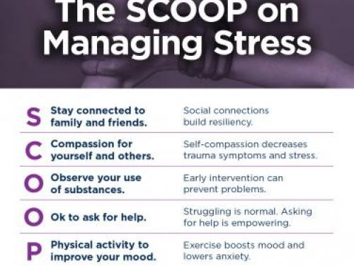 The SCOOP on managing stress