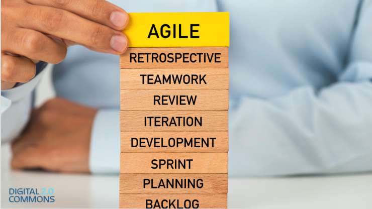 Blocks spell out the Agile process: retrospective, teamwork, review, iteration, development, sprint, planning, backlog