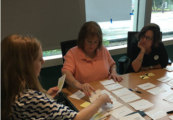 N.C. Department of Labor Employees Participate in Card Sorting Exercise