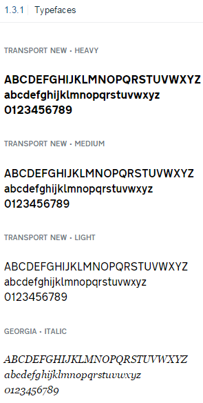 Typefaces in Digital Commons Style