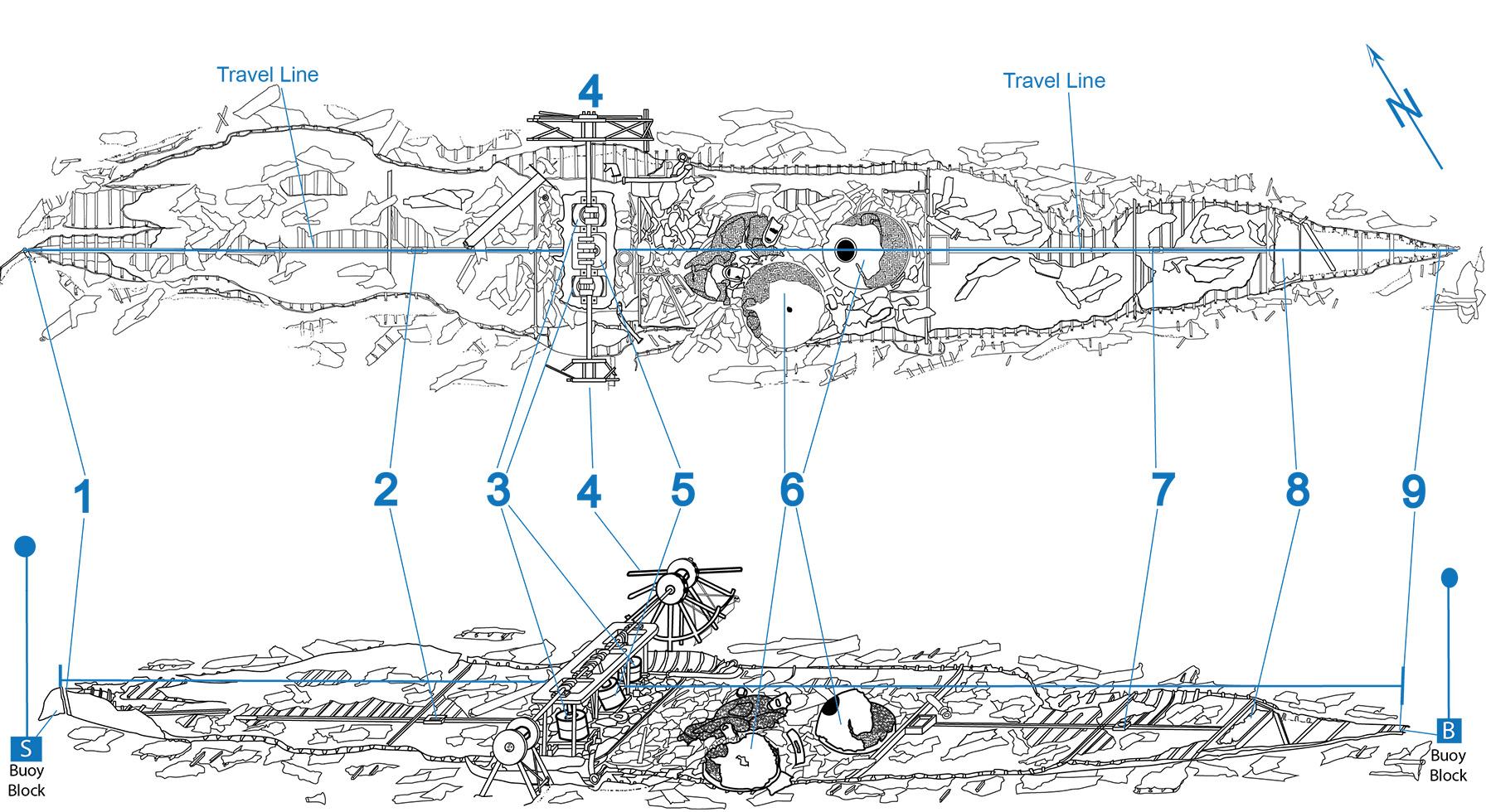 Condor Map