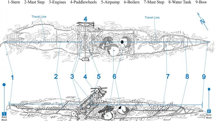 Diagram of Condor wreck with heritage dive points of interest