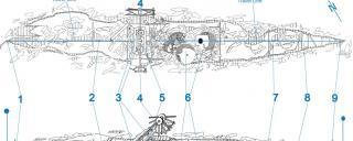 Diagram of Condor dive site