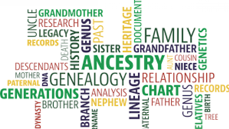 Wordcloud for the North Carolina Genealogy Society
