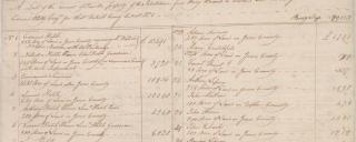 General Assembly Tax List, 1779
