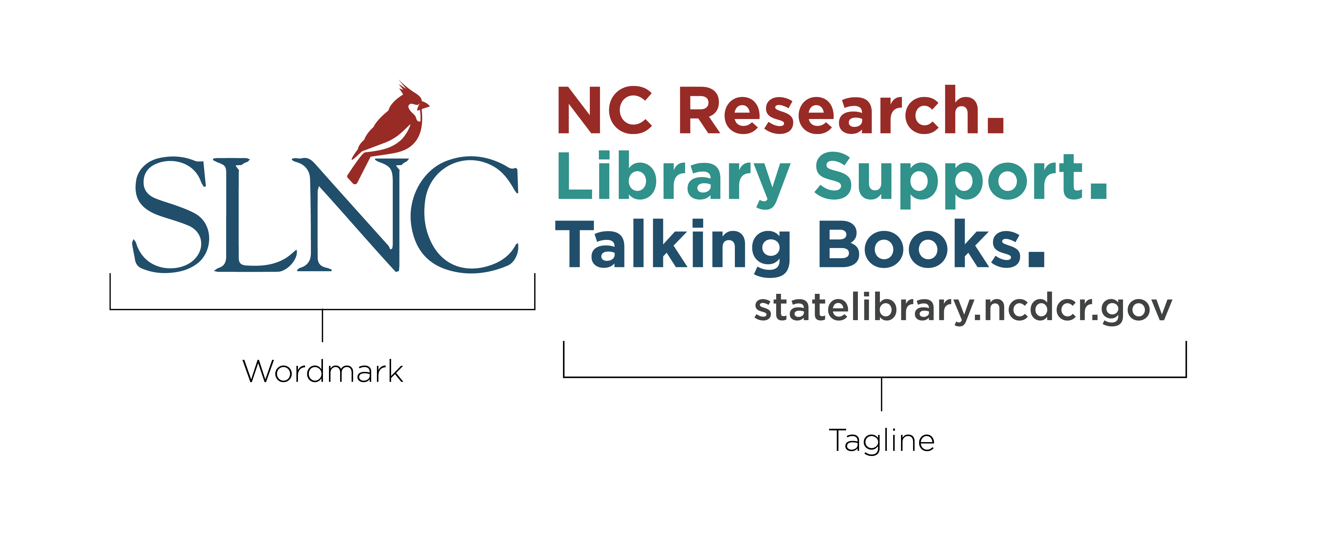 The new logo with Wordmark SLNC, Tagline: NC Research. Library Support. Talking Books., and URL statelibrary.ncdcr.gov