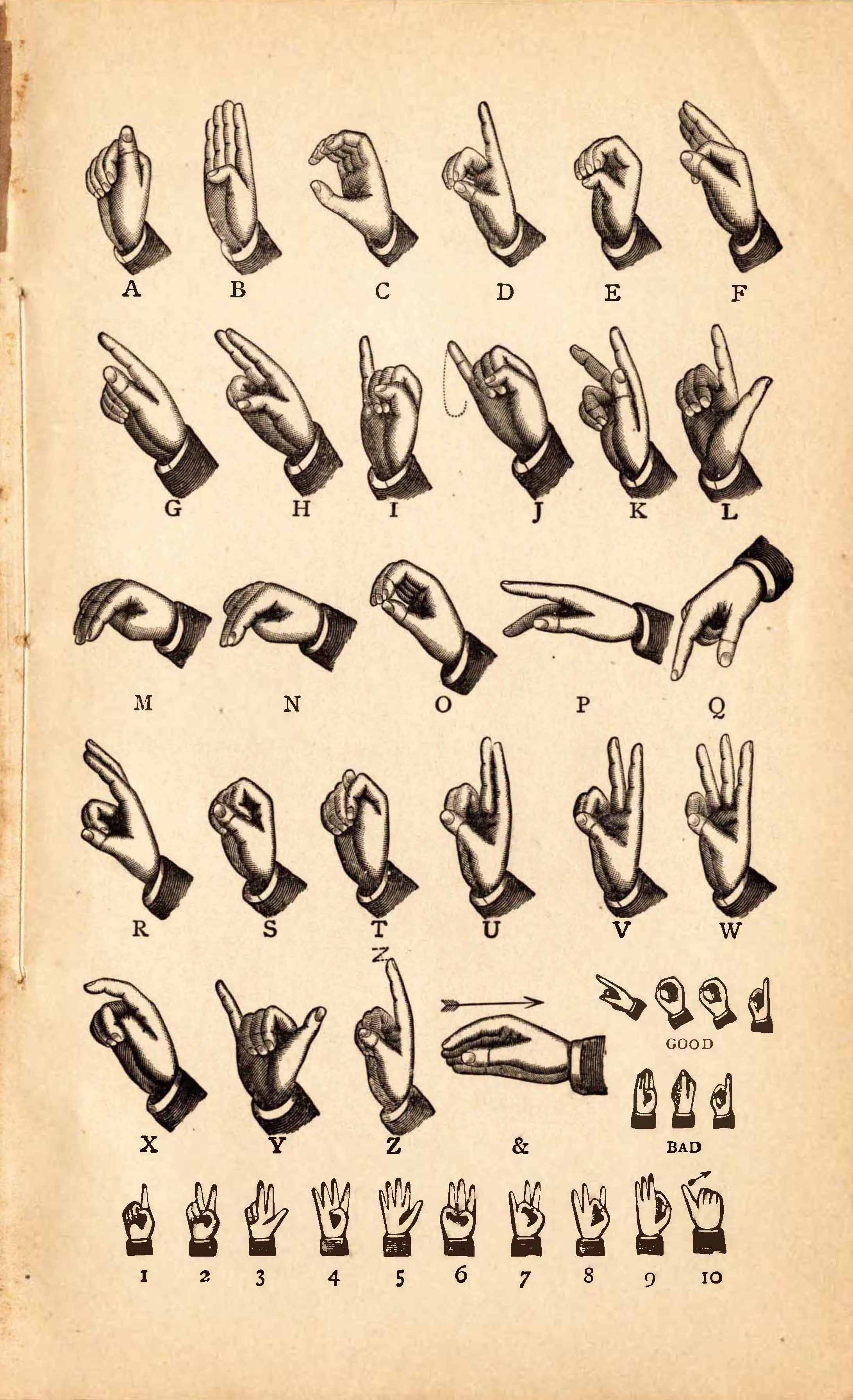 Sign language diagram from 1884-1886 report.