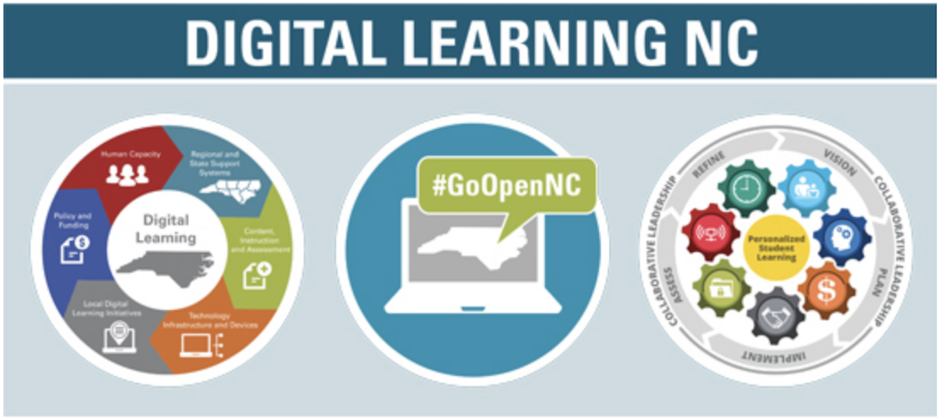 Digital Learning NC