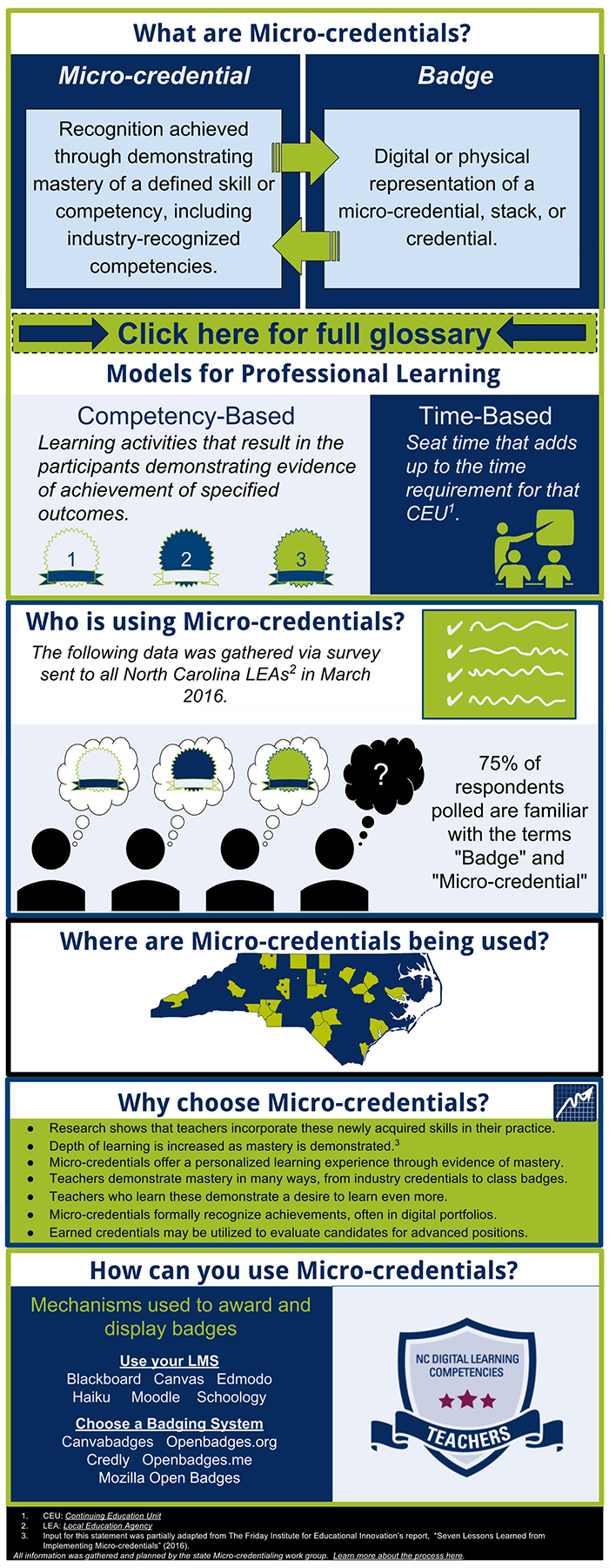 Micro-Credential Infographic.  Click for transcript.