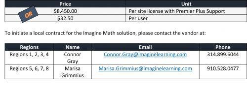 table for imagine math data
