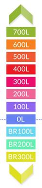 Lexile scale image