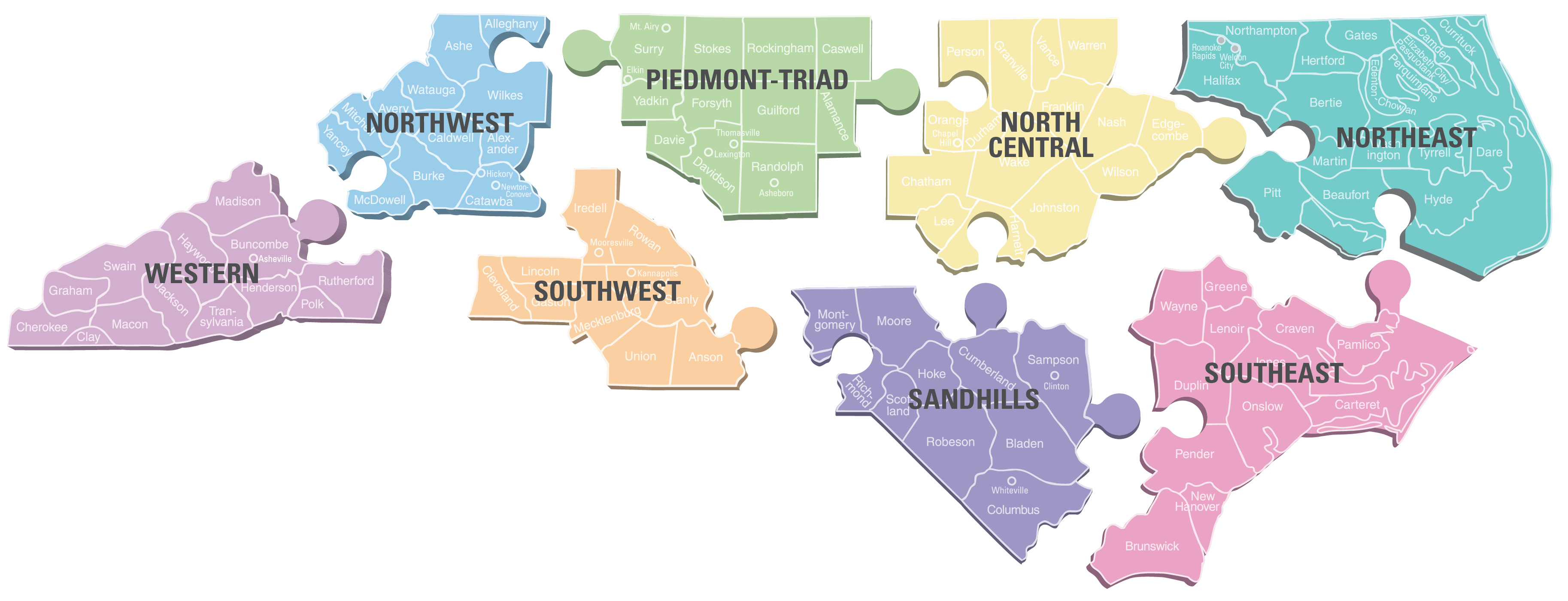Regional Support Structure Map