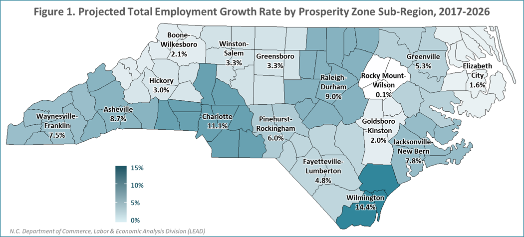 Figure 1. Projected Total Employment Growth Rate by Prosperity Zone Sub-Region, 2017-2026