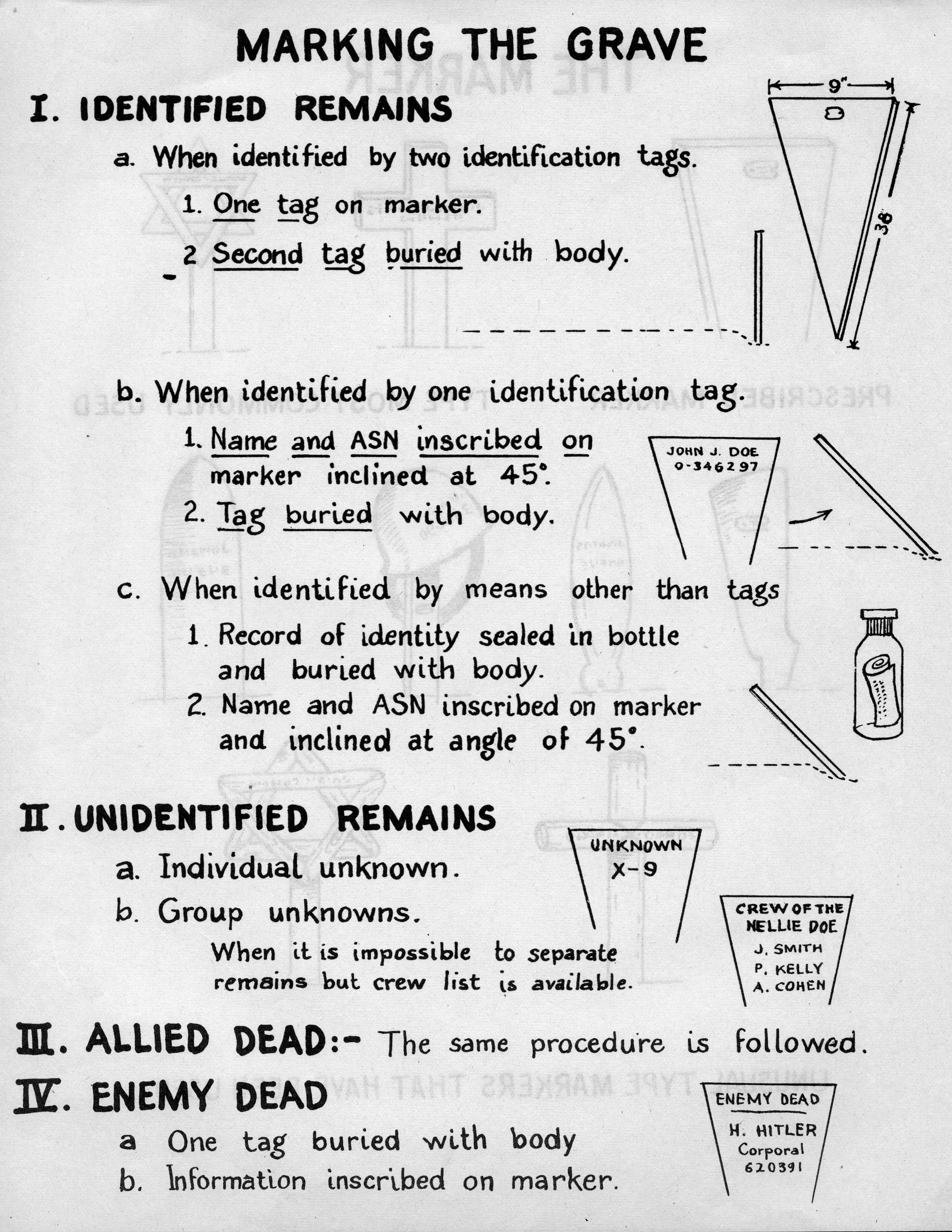 A worksheet instructing chaplains on how to mark military graves