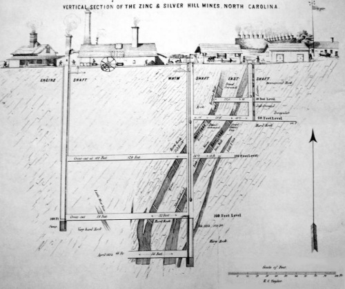 Cross section of the Silver Hill Mine in Davidson County
