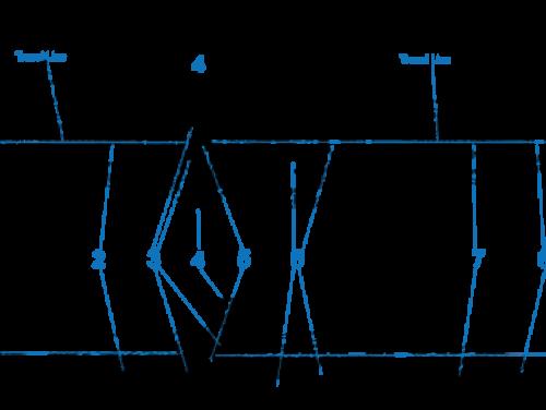 Condor Dive Slates