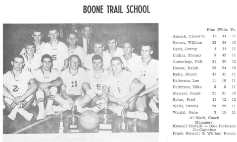 The Boone Trail High School 1964 boys' basketball team.