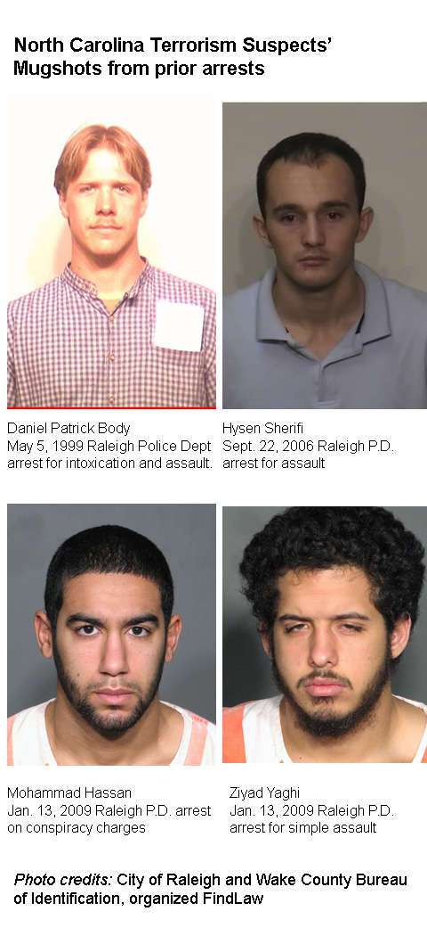 """Mugshots from members of the """"Raleigh jihad """" group. Image from FindLaw."""