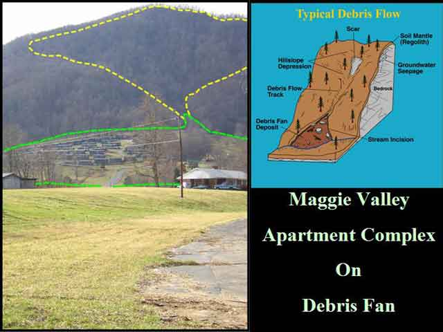 Maggie Valley apartment complex on debris flow