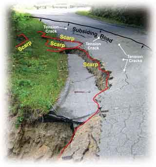 annotated photograph of debris flow
