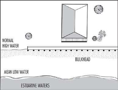 Illustration showing proper bulkhead alignment