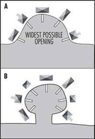 Illustration of proper basin openings