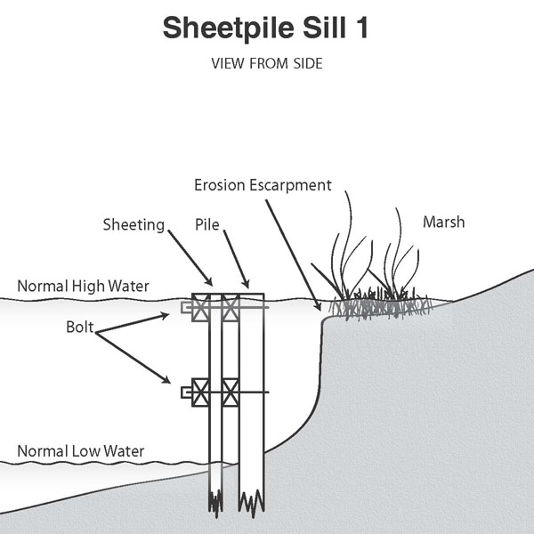 Sheetpile Sill