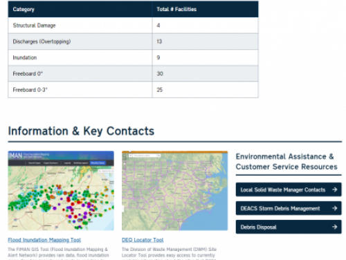 screenshot of the deq dashboard page