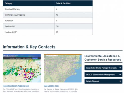 screenshot of the deq dashboard page
