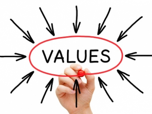 values text graphic