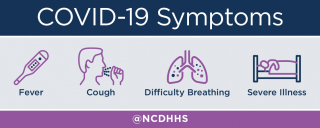 COVID-19 symptoms: fever, cough, difficulty breathing, severe illness