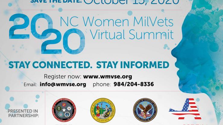 2020 NC Women Milvets Virtual Summit promo