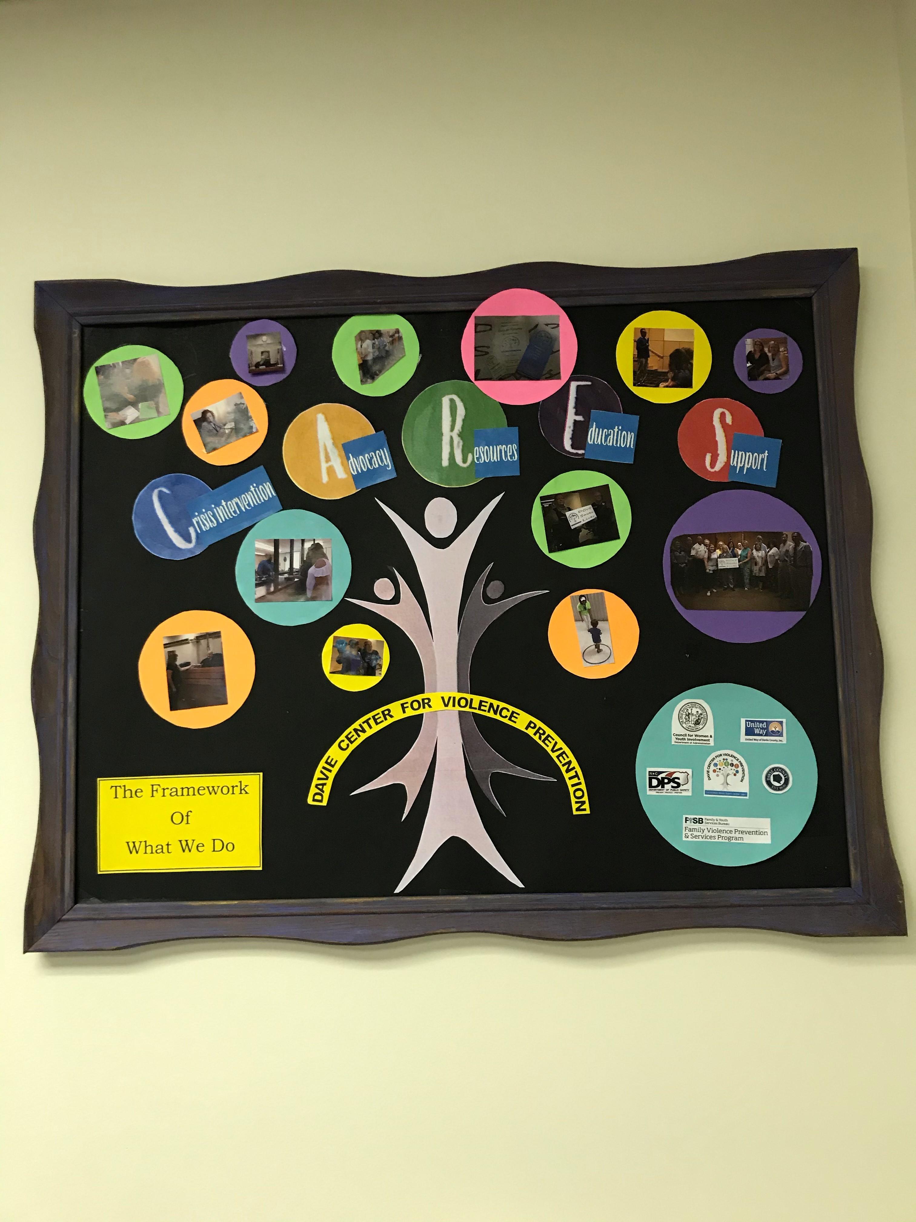 Davie Center for Violence Prevention Artwork