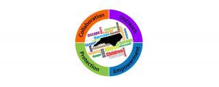 Project C.O.P.E. (Collaboration, Operation, Protection & Education) Logo