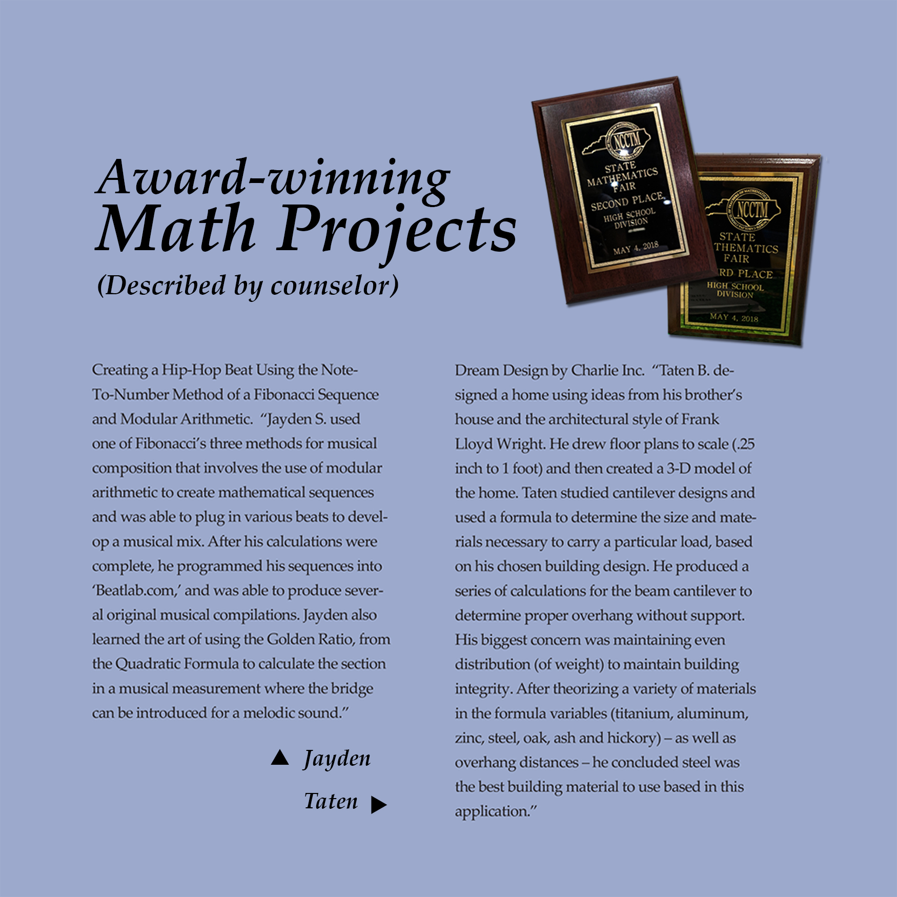Math Field Day award project descriptions