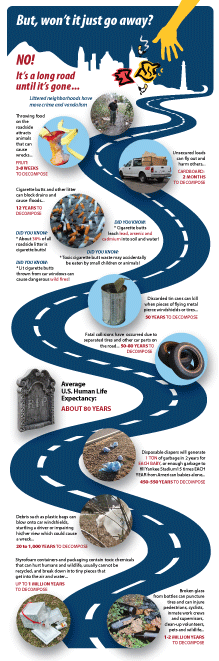 Litter Free NC infographic web link