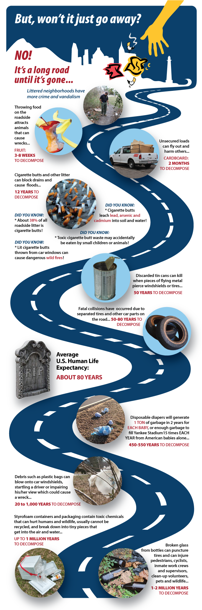 Litter Free NC Infographic