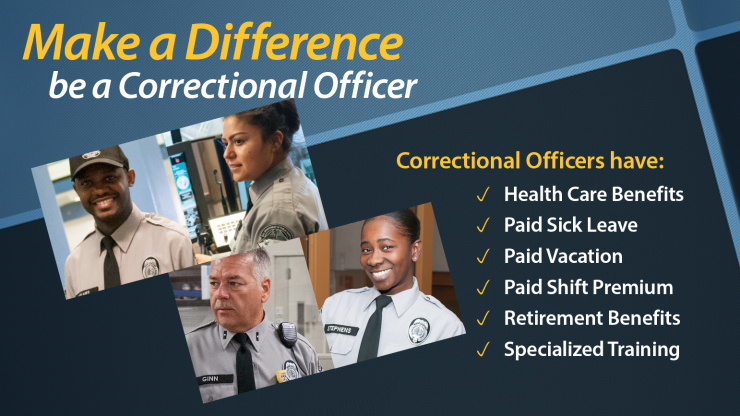 NC DPS: Clone of Correctional Officers