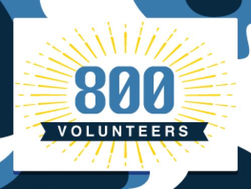 800  volunteer testers reached image