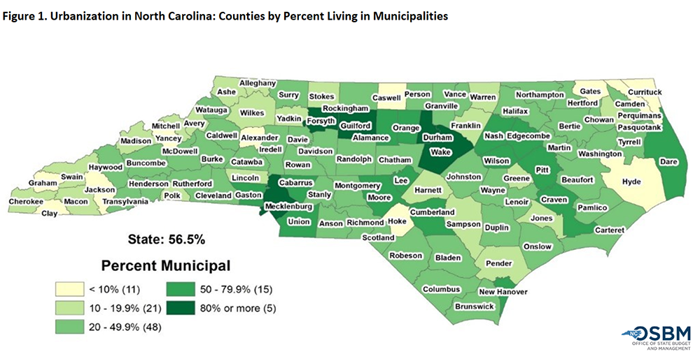 NC counties by percent living in municipalities