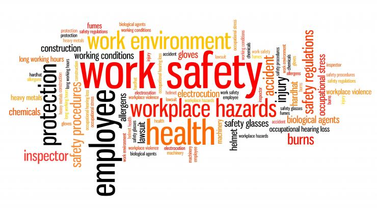 word safety cloud