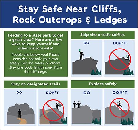 Cliffside safety