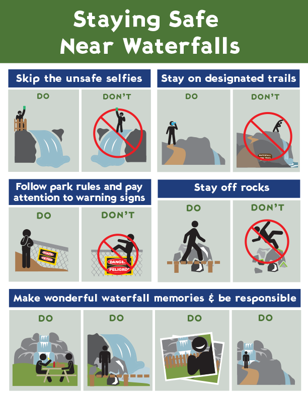 Graphic of Waterfall Safety Images