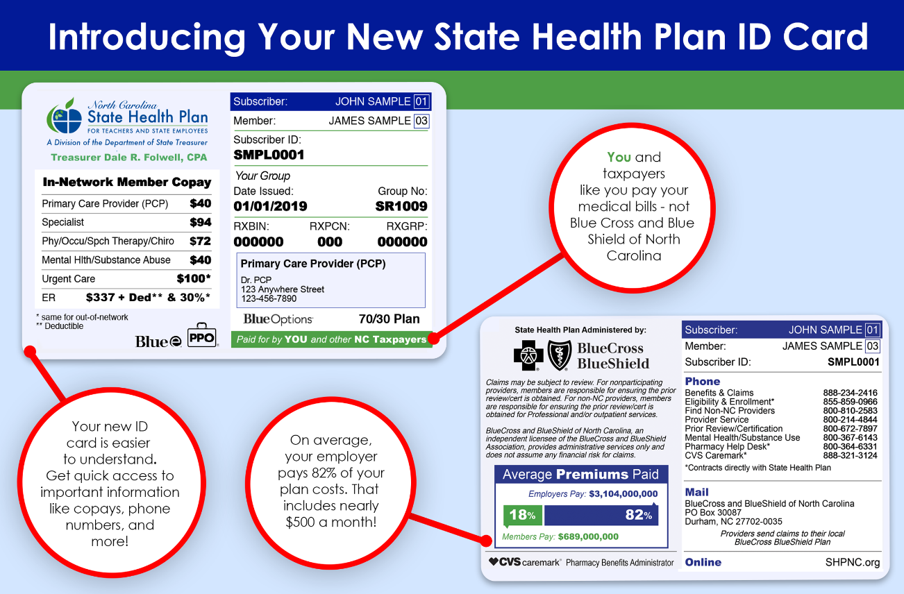 Nc State Health Plan New Id Card