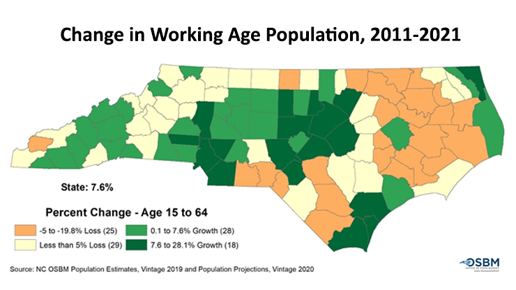 Change in working age population, 2011-2021