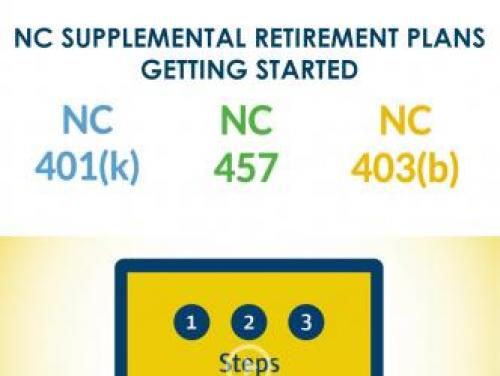 Screenshot of first view of video NC Supplemental Retirement Plans Getting Started