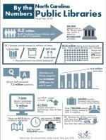 FY19 Infographic services usage and funding