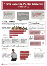 Annual Survey Infographic FY1415